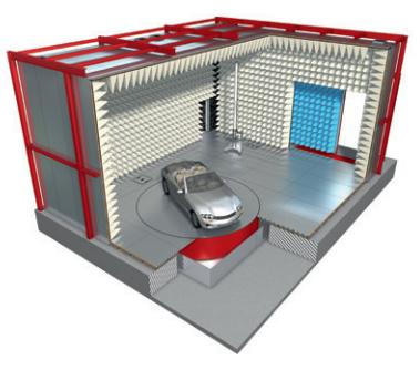 3m法车辆测量矩形微波暗室